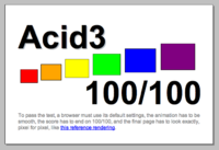 Mire de test ACID 3